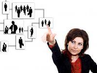 Роль руководителя в управлении изменениями